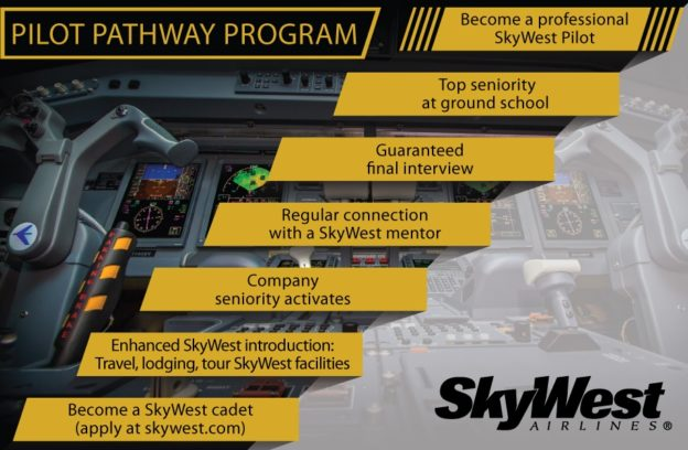 Pathway-Program-BN-social